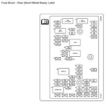 similiar chevy trailblazer fuse box diagram keywords 2006 trailblazer fuse box diagram 2006 chevy trailblazer ls controls