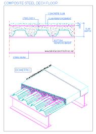 composite steel deck floor without connectors
