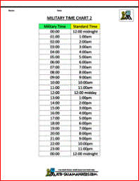 Cf Conversion Chart Military Time Conversion Chart 2 Time Worksheets 24 Hour