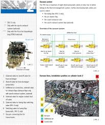 991 turbo s cooling system fault rennlist discussion forums attached images