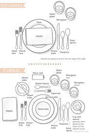 table place setting. proper table setting place r