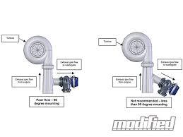 external wastegate positioning modified magazine tech talk diagram 2