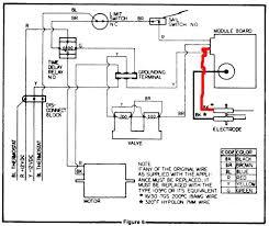 wiring diagram for gas furnace circuit diagram symbols \u2022 Gas Furnace Relay Wiring Diagram old gas furnace wiring diagram chromatex rh chromatex me wiring diagram for american standard gas furnace