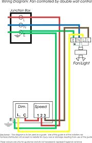 hunter ceiling fan with light wiring diagram courbeneluxhof info rh courbeneluxhof info ceiling fan light kit wiring diagram electrical wiring ceiling light