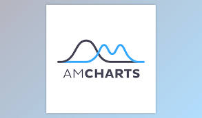 Amcharts V3 21 13