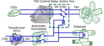 aprilaire 4740 control circuit board Aprilaire 700 Wiring Diagram Model Aprilaire 700 Parts Diagram
