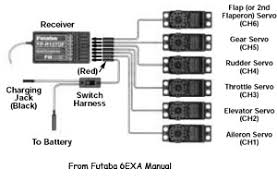 rc airplane servo wiring diagram wiring diagrams and schematics 555 rc servo tester circuit