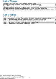 Nrel Organization Chart David Feldman Barry Friedman And Robert Margolis National