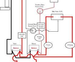 perko siren wiring diagram wiring diagram perko siren wiring diagram simple wiring diagramperko navigation light wiring diagram wiring diagram burglar alarm wiring