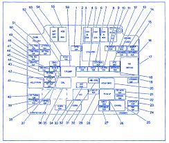 1999 chevy s10 fuse box diy wiring diagrams \u2022 1999 chevy blazer fuse box diagram at 1999 Chevy Blazer Fuse Box