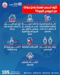 وزارة الصحة والسكان المصرية - اتبع الإجراءات الاحترازية الوقائية ضد  #فيروس_كورونا لتحمي نفسك ومن حولك 🙏 #ارتدي_الكمامة