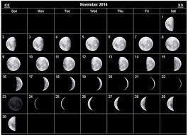 Moon Phases Blank Printable Calendar Moon Phases November