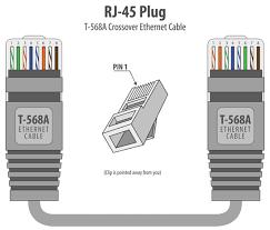 t568b wiring configuration car wiring diagram download Lan Cable Wiring Diagram t568b wiring car wiring diagram download moodswings co t568b wiring configuration crossover cable wiring diagram t568b wiring diagram t568b wiring what is lan cable wiring diagram jack
