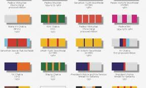 Navy Order Of Precedence Chart Qualified Marine Corps Ribbon Precedence Chart Indian Army