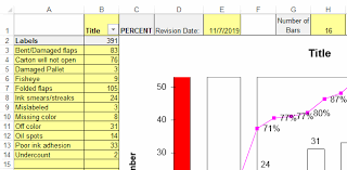 How To Create A Paynter Chart In Excel Pareto Chart Template Excel Pareto Template Qi Macros