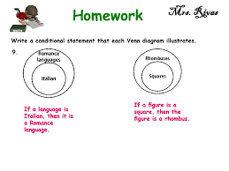 Write The Conditional Statement That The Venn Diagram Illustrates Mrs Rivas Identify The Hypothesis And Conclusion Of Each