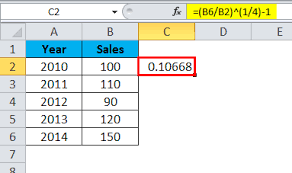 Add Cagr Line To Excel Chart Cagr Formula In Excel Examples How To Use Cagr Formula