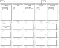Process Map Template Microsoft Word