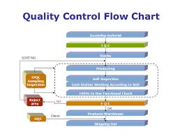 Jf Sheet Metal Technology Co Ltd Quality