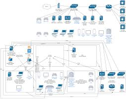 my home network diagram homelab wired home network setup at My Home Network Diagram