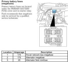 ford expedition stereo wiring diagram facbooik com 2004 Ford Expedition Radio Wiring Diagram 2003 ford mustang radio wiring diagram wiring diagram 2004 ford expedition stereo wiring diagram