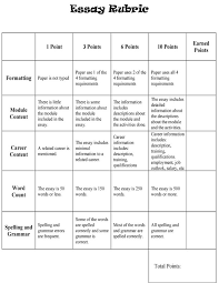 Compare Contrast Essay Rubric Rubrics For Essays Magdalene Project Org