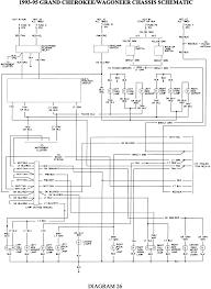 1999 jeep cherokee window switch wiring diagram schematics and 1999 jeep cherokee ignition wiring diagram at 1999 Jeep Cherokee Electrical Schematic