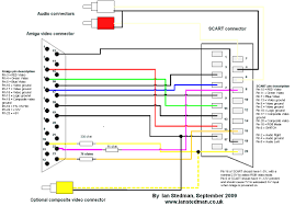 vga wiring diagram colours for hdmi wire color code in cable at wire color diagram 2011 dodge ram vga wiring diagram colours for hdmi wire color code in cable at