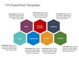 Marketing Plan Templates Marketing Mix Templates Slideuplift