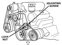 1999 plymouth voyager engine diagram questions pictures 0d9c7e2 gif question about plymouth voyager