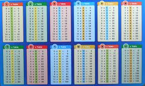 Picture Of Time Table Chart Time Table Chart 1 12 Template Loving Printable