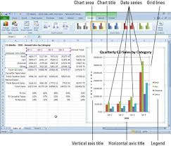 Getting To Know The Parts Of An Excel 2010 Chart Dummies