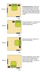 Bed Placement On Pinterest Feng Shui Partners Desk And Off for apartment  bedroom arrangement with regard to Dream | Feng Shui | Pinterest | Bedroom  ...