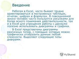 Презентация на тему Министерство образования Республики Беларусь  3 Введение Работая в excel