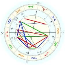 Anthony Bourdain Natal Chart Bourdain Anthony Astro Databank