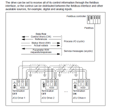plc myforum ro view topic abb acs850 connect with other in siemens ro electrical diagram at Ro Wiring Diagram