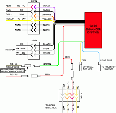 yamaha blaster ignition wiring diagram yamaha 1999 yamaha blaster wiring diagram the wiring on yamaha blaster ignition wiring diagram banshee