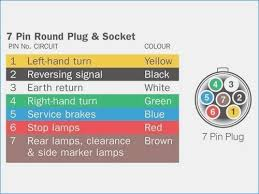 7 pin round trailer wiring diagram neveste info round trailer plug wiring diagram nz narva trailer plug wiring diagram funnycleanjokesfo