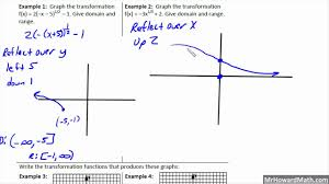 power functions with rational fractional exponents writing and graphing