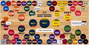 Bracket For Ncaa Basketball Tournament College Basketball Wheel Madness