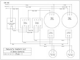 installing a nature's comfort outdoor wood furnace Outdoor Wiring Requirements Outdoor Wiring Requirements #34 outdoor wiring requirements