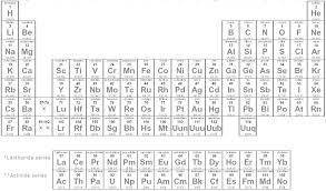 periodic table rounded molar mass sesigncorp