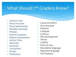 help grading essays save teacher weekends ways to spend less time grading essays nyx obam essay example obam co