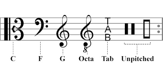 Sheet Music Symbols Chart A Complete List Of Music Symbols With Their Meaning