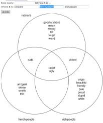 Venn Diagram Online Tool 3 Awesome Viral Projects Based On Google Suggest Search