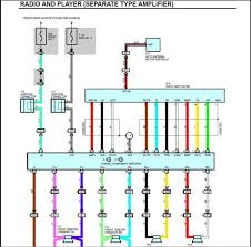 electrical wiring kenwood stereo wire color code car wiring wiring diagram for kenwood ddx470 electrical wiring kenwood stereo wire color code car wiring diagram regarding kenwood radio wiring harness ( 91 similar diagrams)
