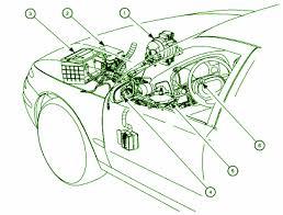 transaxle range switchcar wiring diagram 2007 saturn l300 fuse box diagram
