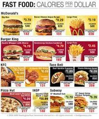 fast food bad for health. Plain Fast Fast Food U003d Bad Food Healthy  Throughout Fast Food Bad For Health