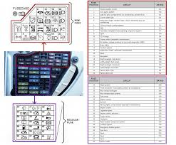 fuse box in vw pat fuse wiring diagrams online