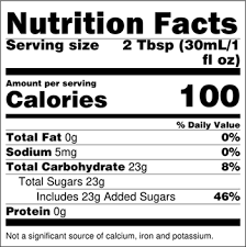 Green Apple Nutrition Chart Green Apple Syrup
